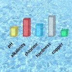 swimming-pool-ph-total-alkalinity-calcium-hardness-chlorine-copper-water-levels
